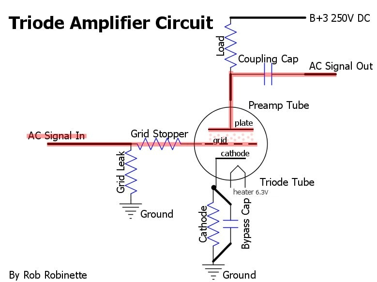 simple tube circuit